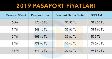 2019-pasaport-ucretleri-aQi2m